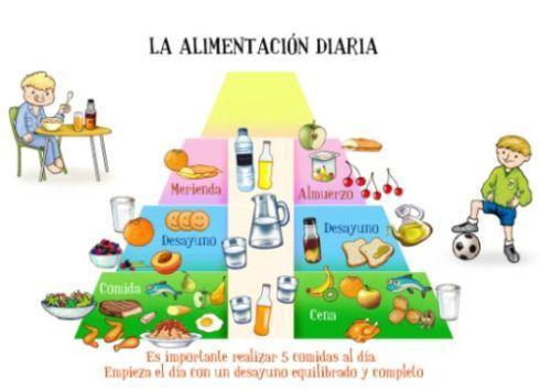 como llevar una vida saludable para niños