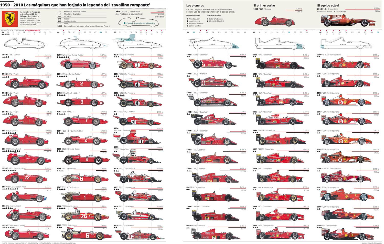 Ferrari Formula 1 Engine Diagram From