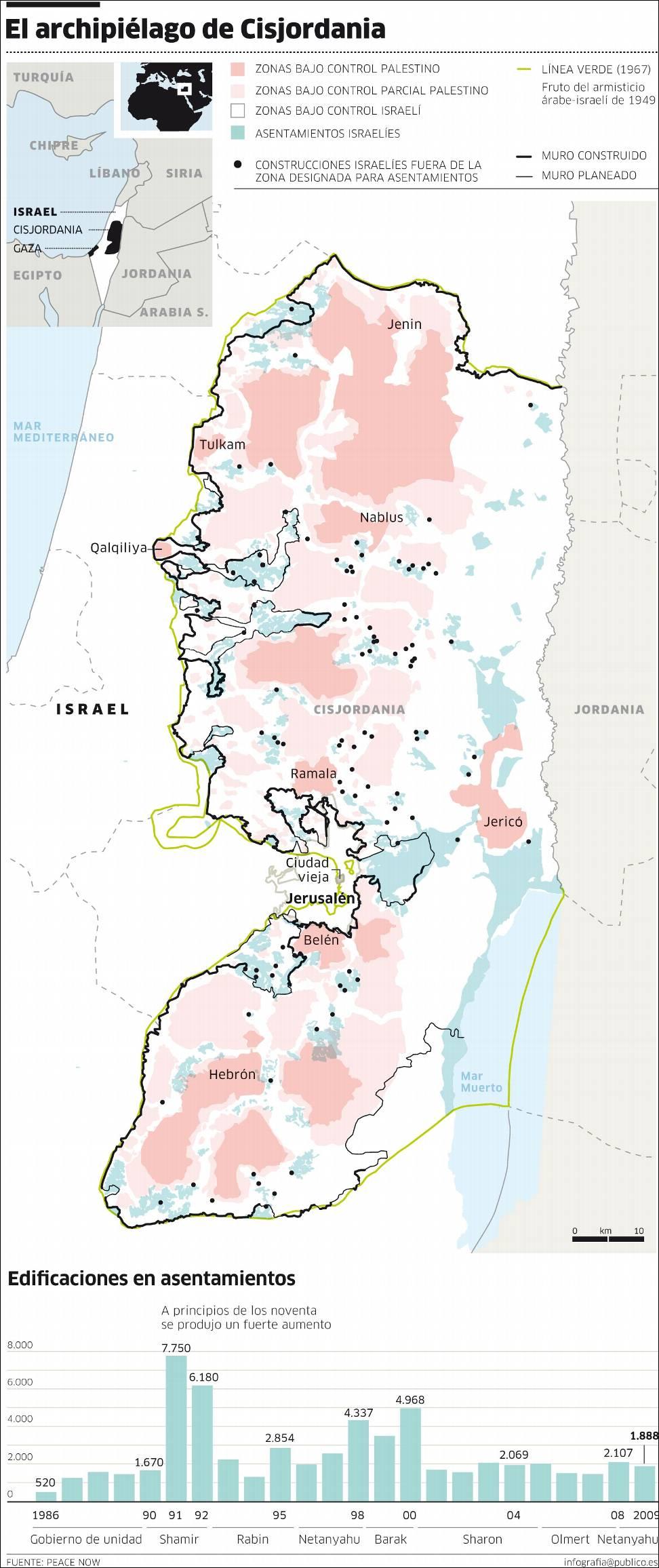 Palestina-Israel. Situación y condiciones en la zona. 1316289677433cirjordania-aumentoc6