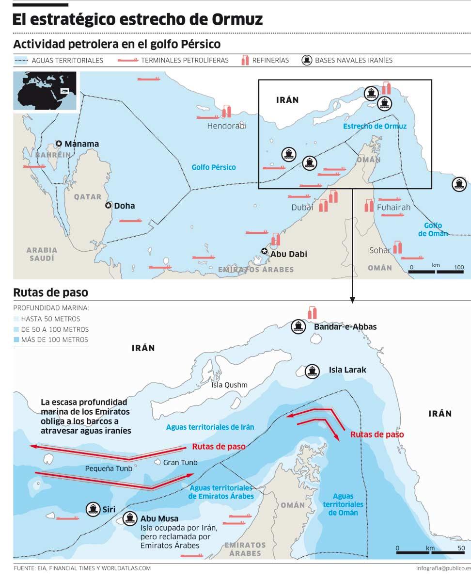 Guerra  y  presiones  contra Irán. Drones, EEUU, Israel...  - Página 3 1327844632889ormuzgraficoc6