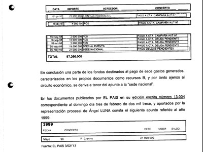Extracto del informe de la UDEF donde se recogen las coincidencias entre las cuentas de Gürtel y los papeles de Bárcenas