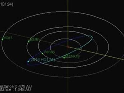 El asteroide denominado 'La Bestia', de 350 metros, pasará cerca de la Tierra.